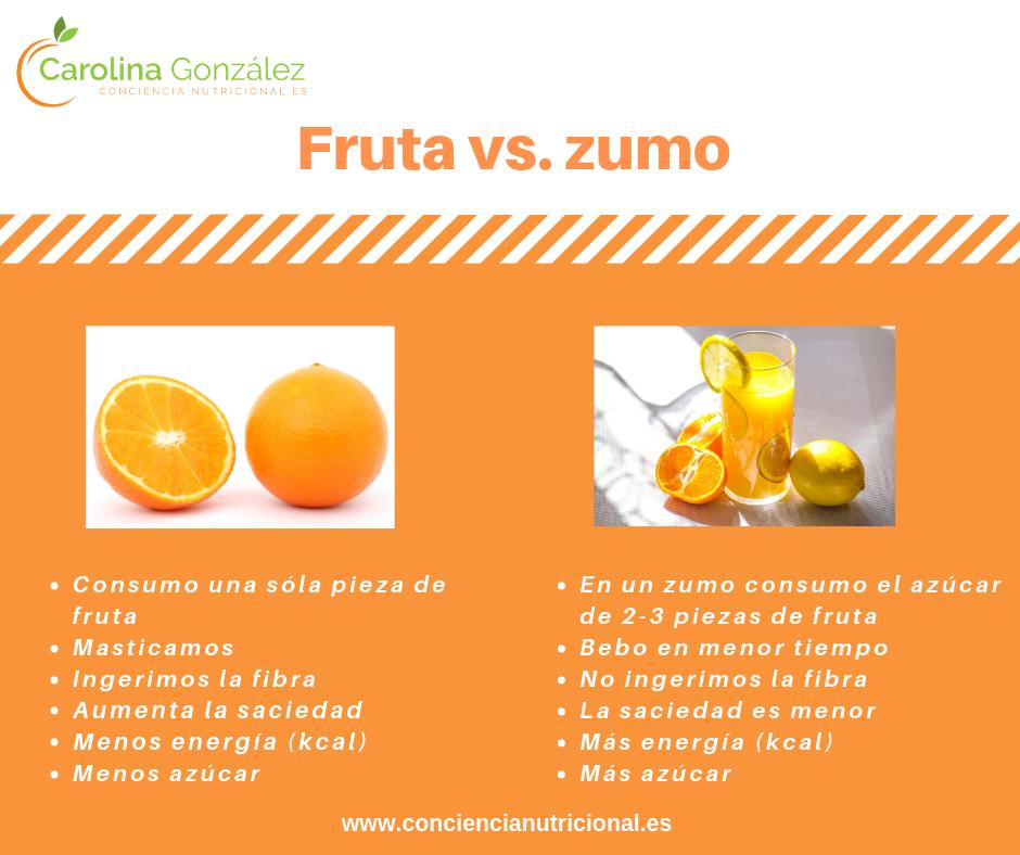 Fruta vs. zumo post la fruta no engorda - ¿LA FRUTA ENGORDA?