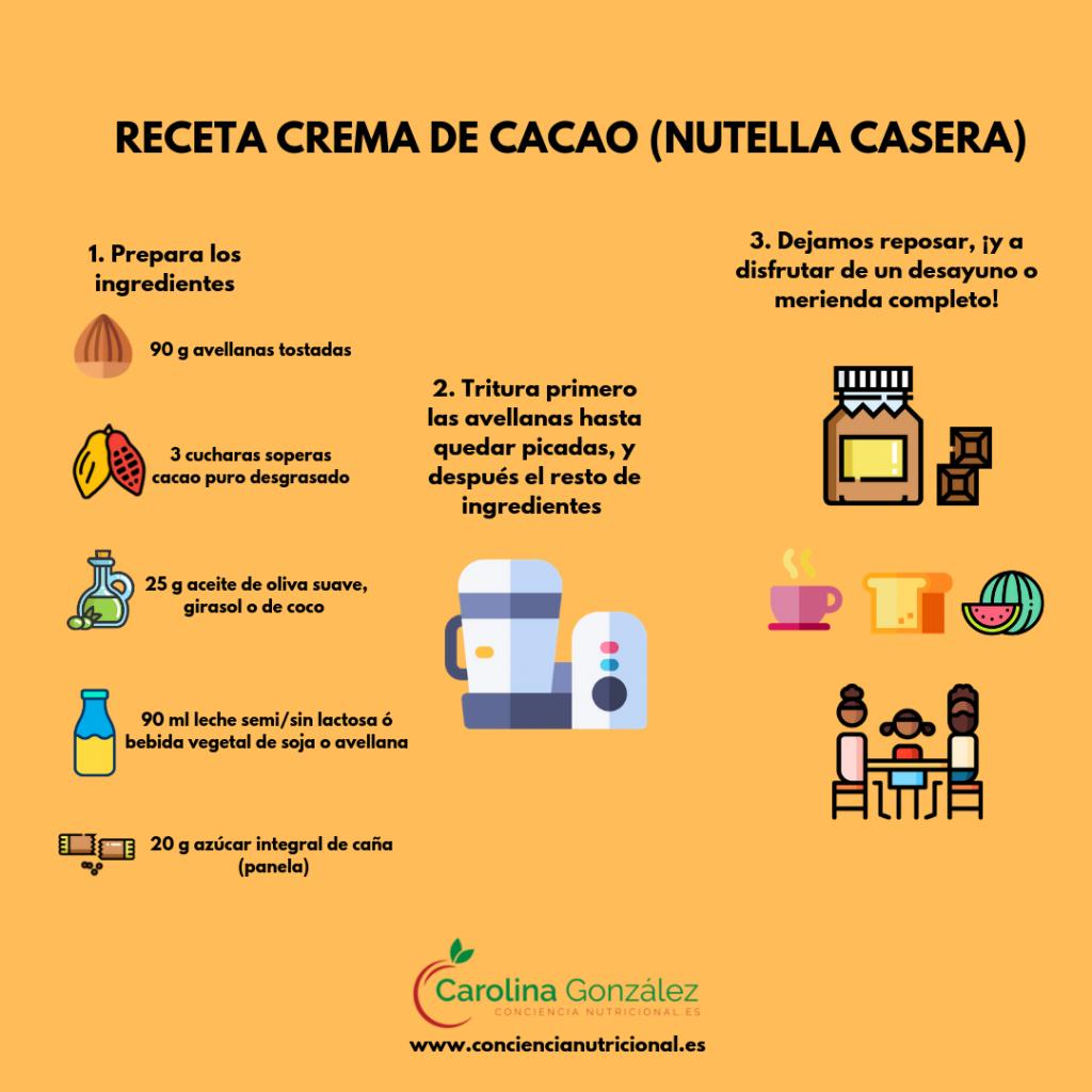 Infografía nutella casera  1024x1024 - RECETA NUTELLA CASERA