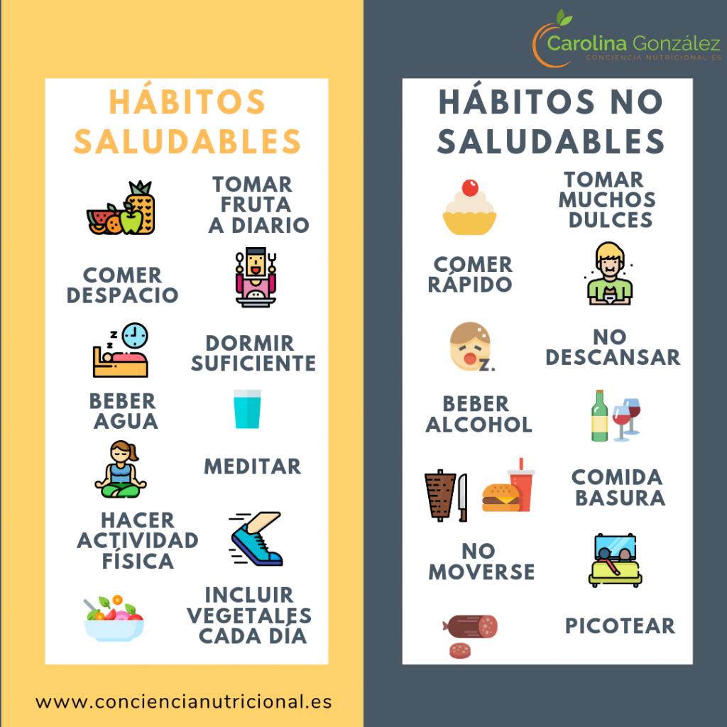 HABITOS SALUDABLES VS HABITOS NO SALUDABLES 1 1024x1024 - ¿QUÉ SON LOS HÁBITOS?