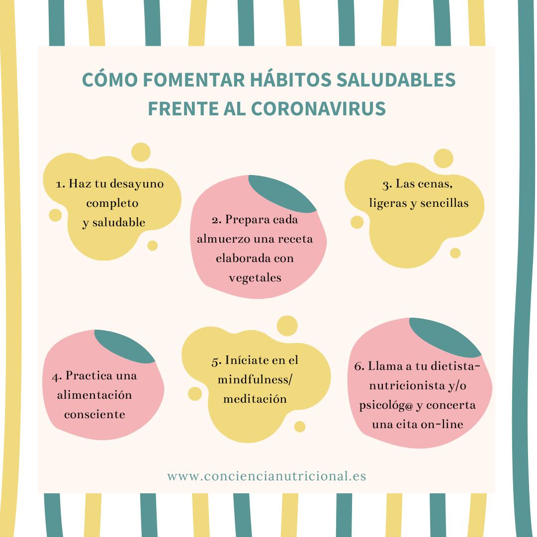 Coronavirus_ideas y consejos saludables